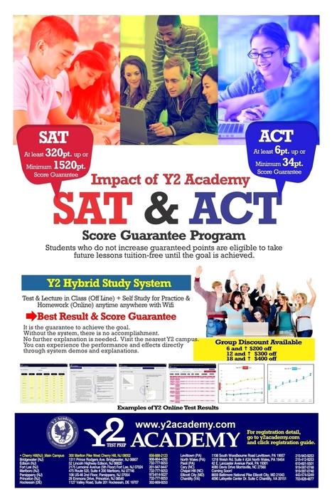ACT Reading Practice Tests Questions - Y2 Acade