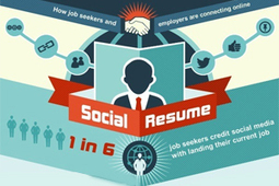 How Job Seekers And Employers Are Connecting Online (Infographic) | SEO, SEM and SMO for all | Scoop.it