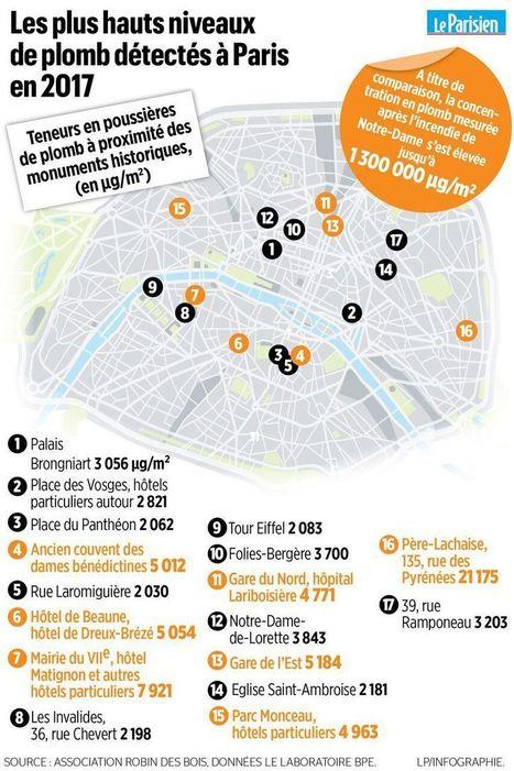 Reportage Le Repair Café De Paris Vu