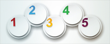 Five Ways to Improve Employee Engagement Now   Human Leadership   Scoop.it