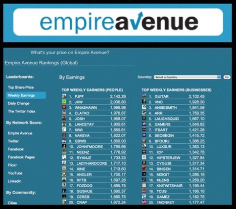 Your Content, good, bad or ugly: Can you measure it? #SocialEmpire ... | #SocialEmpire | Scoop.it