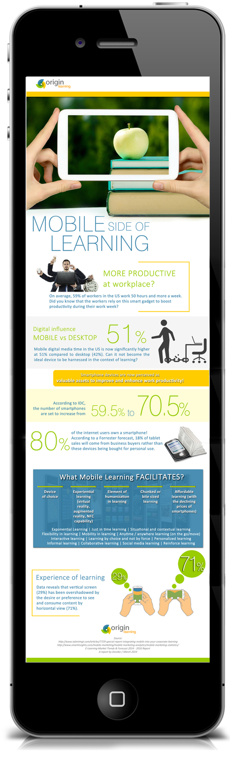 Here Is Why Mobile Learning Matters #education | E Learnig, Blended Learning, Mobile Learning | Scoop.it