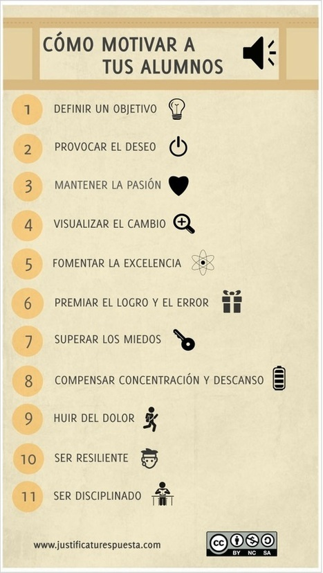11 Claves para enseñar motivación en las aulas. INFOGRAFÍA   Profesora de Español   Scoop.it