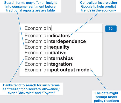 Google: Central Banks' New Economic Indicator | Lectures web | Scoop.it