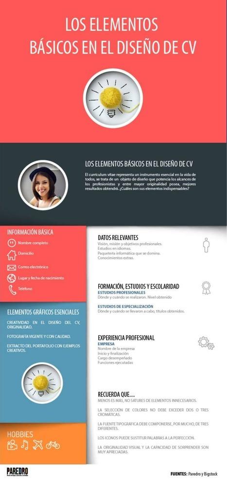 Los elementos básicos en el diseño de un Currículum #infografia #empleo   Educacion, ecologia y TIC   Scoop.it