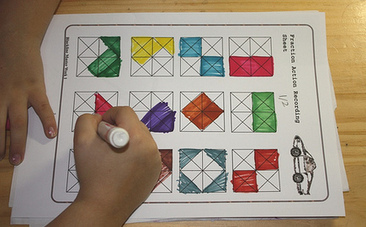 Teaching Math With Music | Hands on Math | Scoop.it