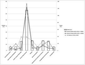 Tweeting the meeting: an in-depth analysis of Twitter activity at #KidneyWk11 | Social Ortho | Scoop.it