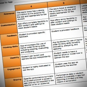 Rubrics for Evaluating Educational Apps | ebooks development | Scoop.it
