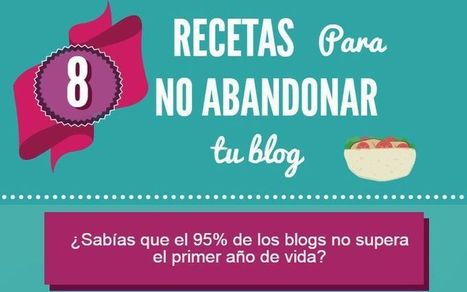 Blogs abandonados y las 8 claves para no hacerlo | Educación Virtual UNET | Scoop.it