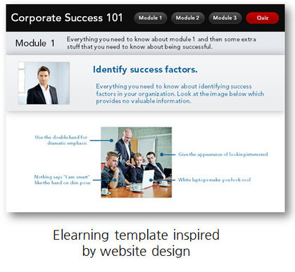 How to Build an E-Learning Template in 30 Seconds » The Rapid eLearning Blog | Articulate | Scoop.it