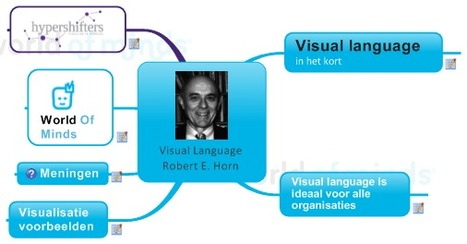 Visual Language Robert E. Horn | livemindmapping | Scoop.it
