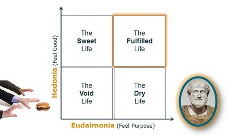 Feel-Good vs. Feel-Purpose: Hedonia and Eudaimonia as separate but connected Pathways to Happiness | Positive Psychology | Scoop.it