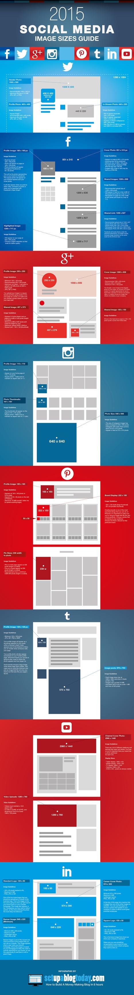 Le guide 2015 des tailles des images sur les réseaux sociaux | #C.M | Scoop.it