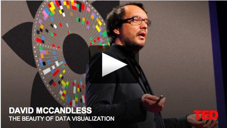 Herramientas para visualización de datos | Knowledge management, content curation, filtering systems ... | Scoop.it