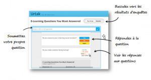 E-learning : posez-vous les bonnes questions? | SPIP - cms, javascripts et copyleft | Scoop.it