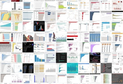 Radial bar charts in R using Plotly | Repr&eacu