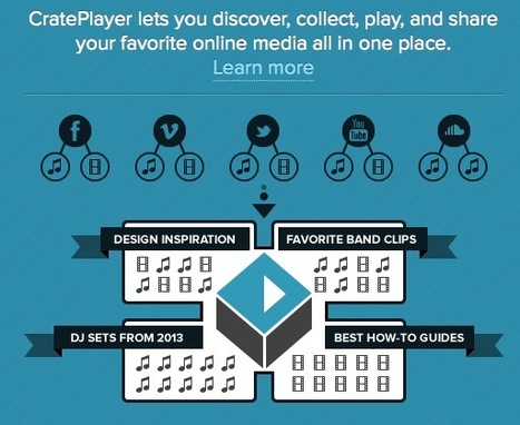 Multimedia Curation: Create Embeddable Video Compilations with CratePlayer | Course Technology | Scoop.it