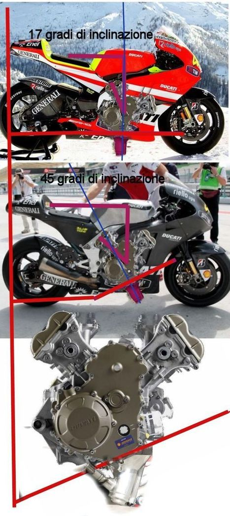 Manzianablog   Gp12 news: update   Ductalk Ducati News   Scoop.it