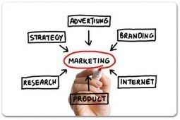 Marketing Your Business in 2013: Back to Basics | Business.com Blog | Hesperia Business | Scoop.it