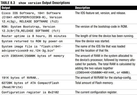 CCNA RSE Lab: 8 1 2 4 Configuring Basic DHCPv4