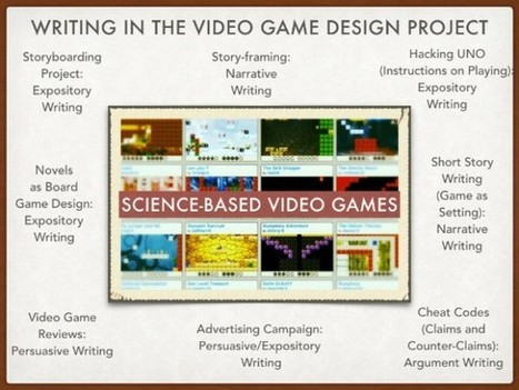 Infuse Writing Standards into Video Game Design | Learning & Performance | Scoop.it