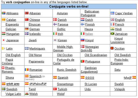 Italian conjugation of scaricare