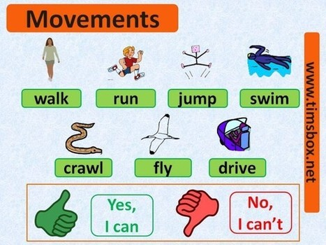Image interactive -MOVEMENTS - ESL Tim's box | Teaching English ESL - Ressources anglais -timsbox | Scoop.it