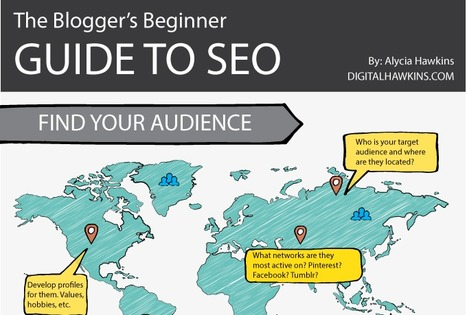 The beginner's guide to SEO for blogs (Infographic) | Just Tell Us about | Scoop.it