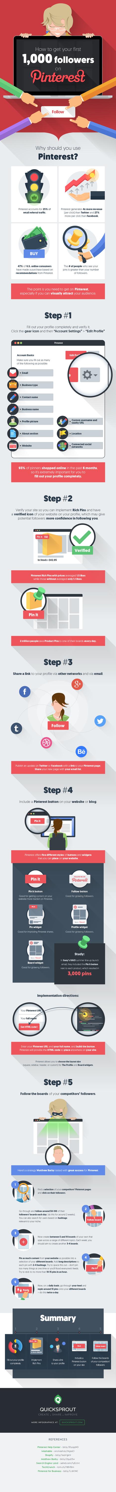 Astuces pour obtenir ses 1000 premiers abonnés sur #Pinterest [Infographie] | L'E-Réputation | Scoop.it