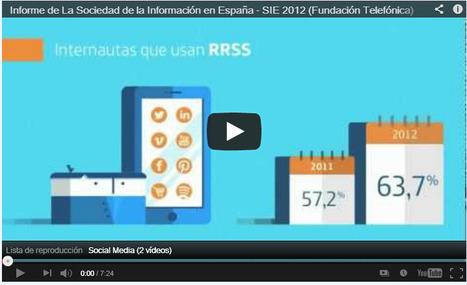Sociedad de la Información España 2012 #infografia (animada) #infographic #socialmedia | Pedalogica: educación y TIC | Scoop.it