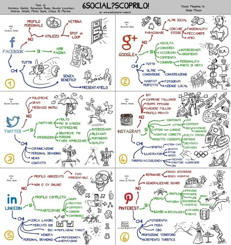 Sei Social? Scoprilo! - Salvatore Russo | INFOGRAPHICS | Scoop.it