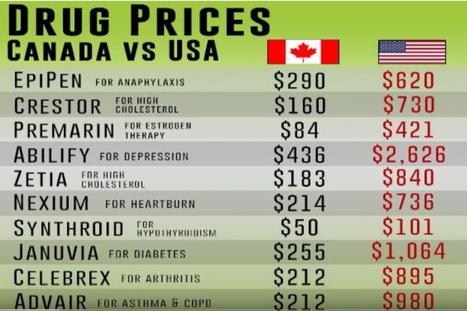 Price of celebrex in canada