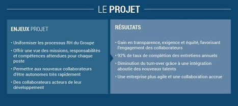 Engager ses collaborateurs avec le management collaboratif | LINKBYNET dans la presse | Scoop.it