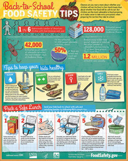 Back-to-School Food Safety Tips for Parents and Caregivers | Nutrition, Food Safety and Food Preservation | Scoop.it
