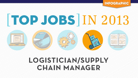 Top Jobs of 2013: Logistician and Supply Chain Manager | The Work Buzz | Global Trade and Logistics | Scoop.it