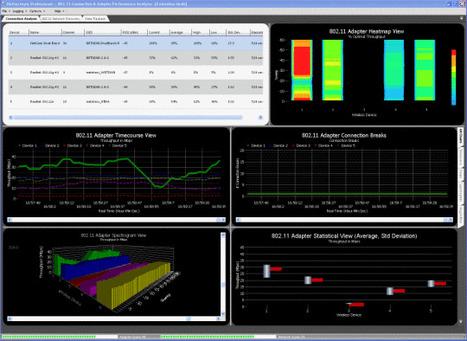Netsurveyor : Surveiller les réseaux WiFi | Webastuces : Blog d'un technicien informatique avec de l'info, du high tech et un peu de geekerie dedans ! | inalia | Scoop.it