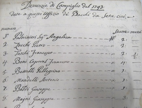 I Paltrinieri a Vignola tra fine Ottocento ed inizio Novecento | Généal'italie | Scoop.it