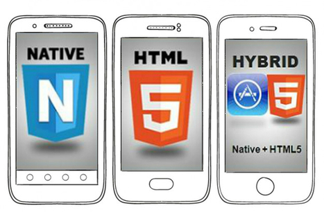 How Hybrid Mobile Apps Deliver A Native Experience With Web Technologies? | Web mobile applications | Scoop.it