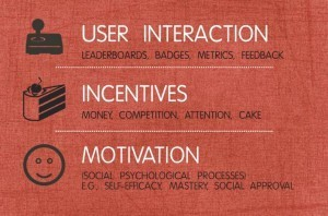 Designing Open Badges: How does Gamification Influence Motivation? | Badges for Lifelong Learning | Scoop.it