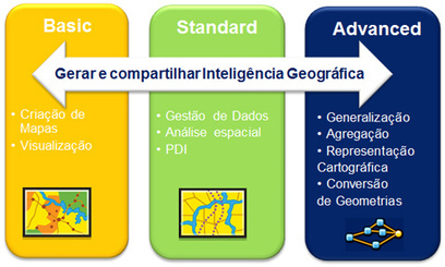 ArcGIS 10.1. Veja a seguir as novidades desta nova versão!   ArcGIS Geography   Scoop.it