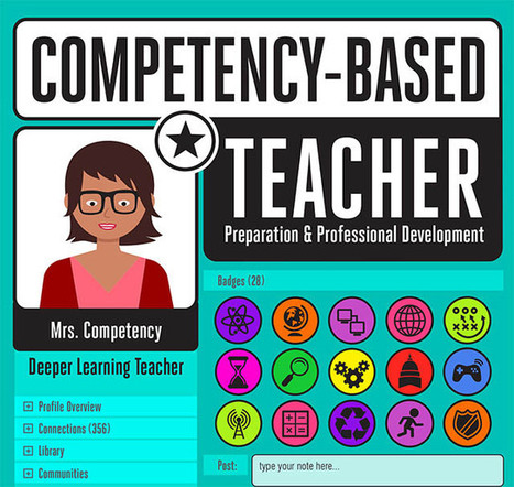 Infographic: Preparing Teachers for Deeper Learning - Digital Promise | Apps for the Student-Centered Classroom | Scoop.it