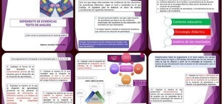 Expediente o portafolios de evidencias. Para evaluación del Desempeño INEE. Paso a paso y en Imágenes - Imagenes Educativas | Académicos | Scoop.it
