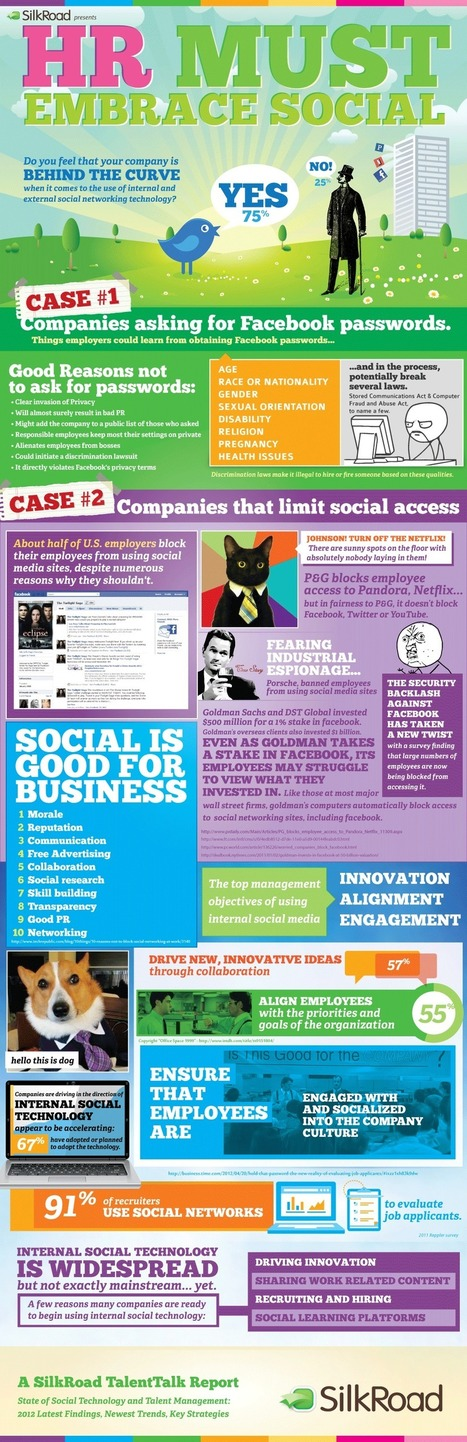 Workplace Social Media Infographic: Seize the Opportunity, HR Must Embrace Social | Best Infographics of all time | Scoop.it