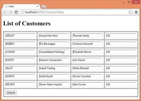 BinaryIntellect Knowledge Base | .Net & Web Development - Model Binding to List of Objects in ASP.NET MVC | AspNet MVC | Scoop.it