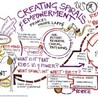 Idéias para Apresentações e Cursos - Inovação