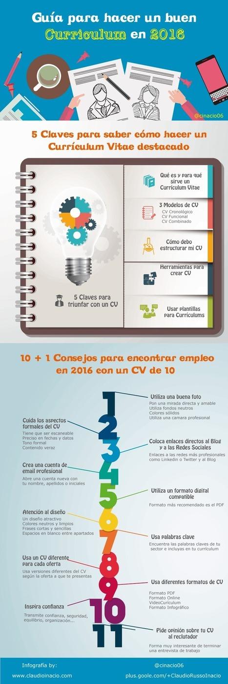 Guía de como hacer un buen Curriculum Vitae en 2017 | cinacio06 | Scoop.it