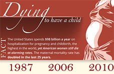 US maternal mortality rate doubles in past 25 years | Face the Facts USA | Coffee Party Feminists | Scoop.it
