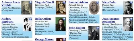Fakebook, galería de perfiles de personajes históricos y literarios | Edu-Recursos 2.0 | Scoop.it
