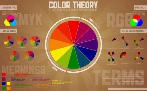 Color Theory | Ergonomie web, design d'interface et écriture pour le web | Scoop.it