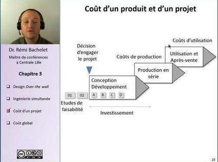 Capsules vidéos pédagogiques : bonnes pratiques | E-pédagogie, web2.0 | Tice Fle, Ele | Scoop.it